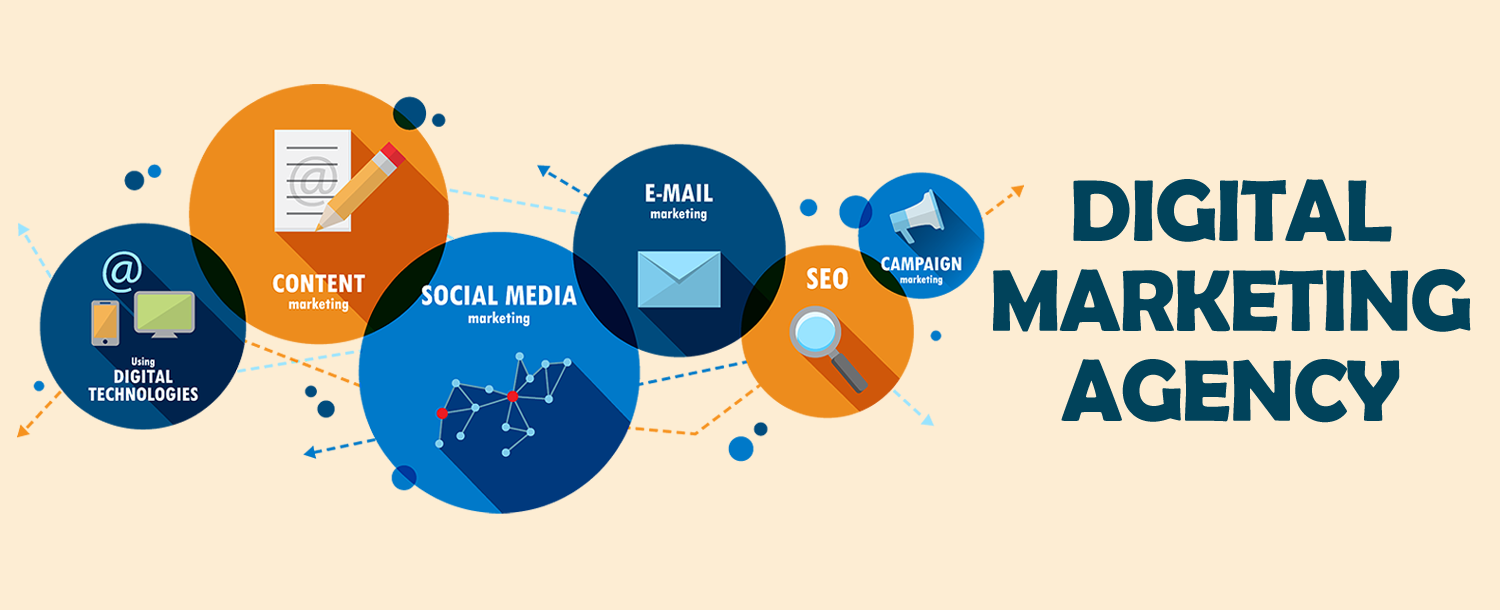 Digital Marketing Agency in Gurgaon | The Marcom Avenue