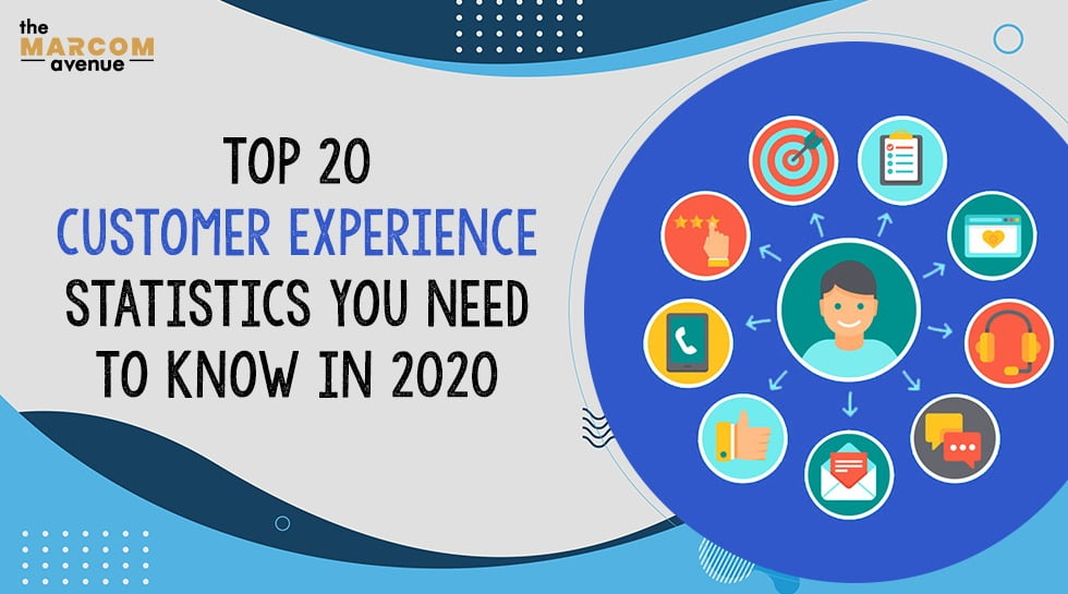 Top 20 Customer Experience Statistics You Need to Know in 2020