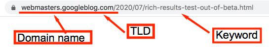 URL Optimization- SEO